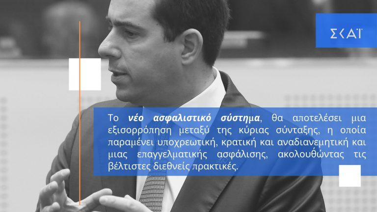 Νότης Μηταράκης: Τι σχεδιάζει η κυβέρνηση για το ασφαλιστικό και τις επικουρικές συντάξεις